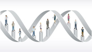 Organisational DNA